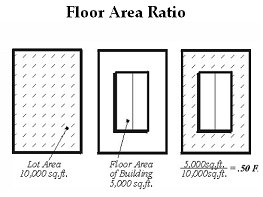 Floor Area Ratio