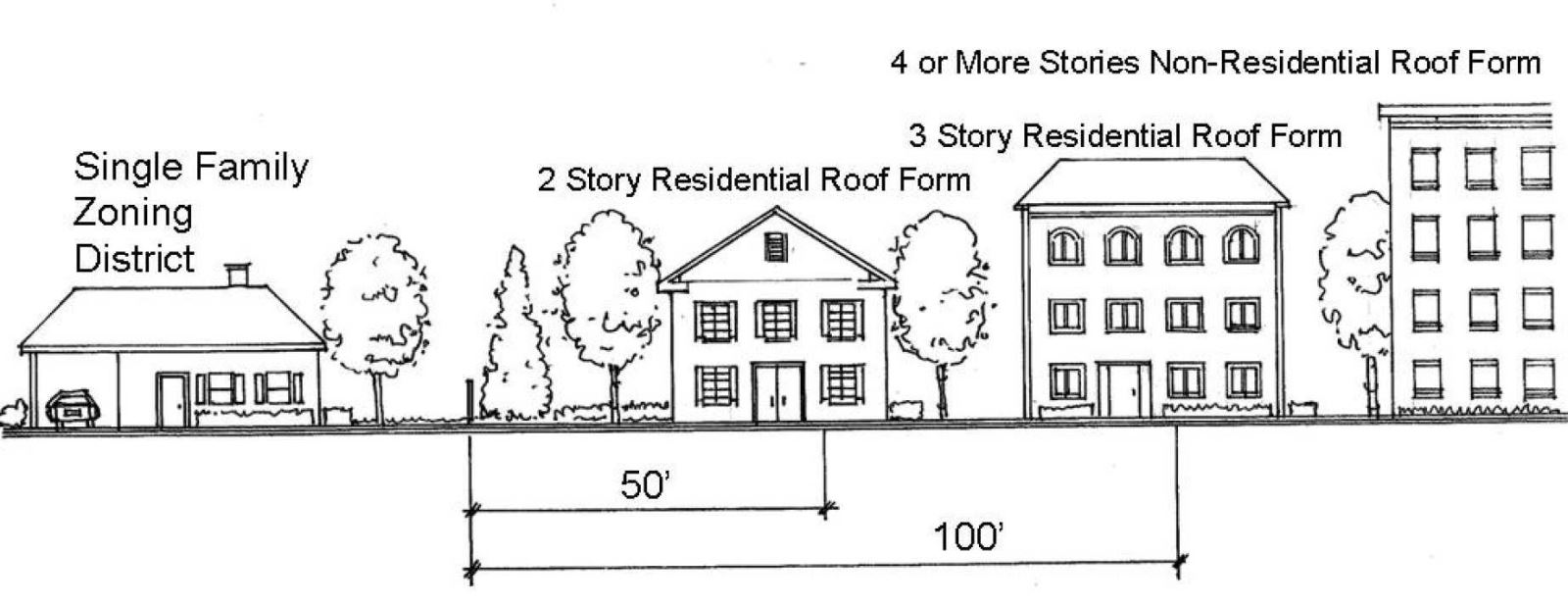 Document Viewer Plumbing Diagram Two Tale Residence Story H2f Roof Forms Adjacent To Hao District