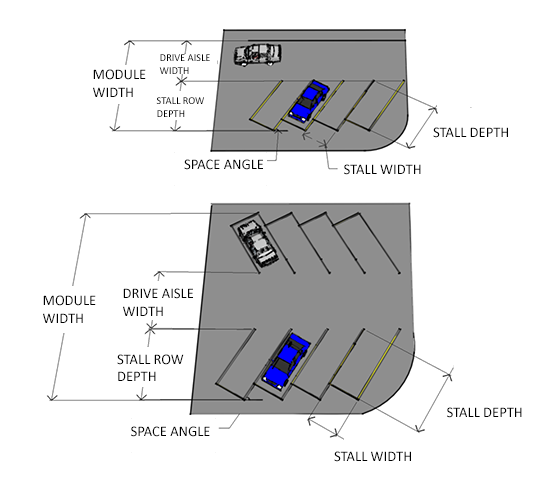 1859770cc5 Figure 5.2.202C Parking Module Measurements